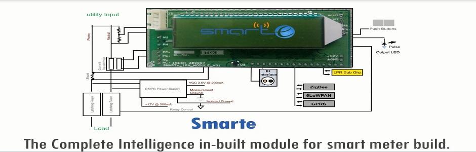 smarte SOC | INESH SMART ENERGY
